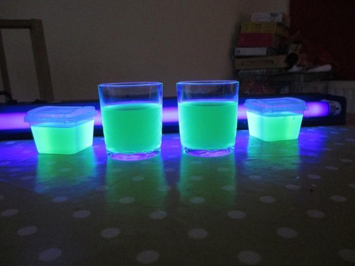 Как сделать светящиеся жидкость своими руками