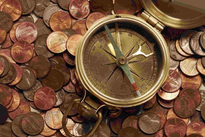 financial sustainability indicators