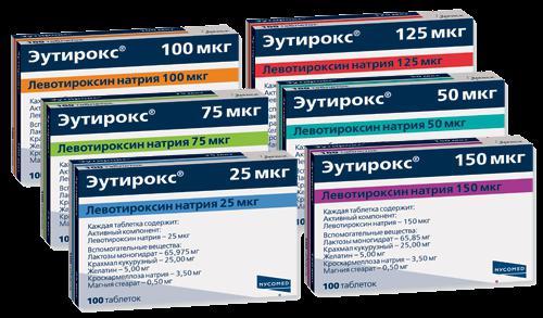Существует ли лекарство от зоба щитовидной железы