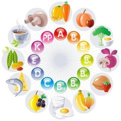 fat soluble vitamins table