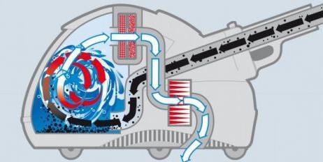 парогенератор отзывы