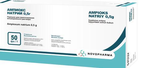 what antibiotics for sore throat
