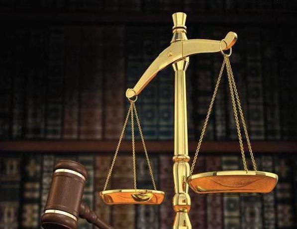 concept of civil liability