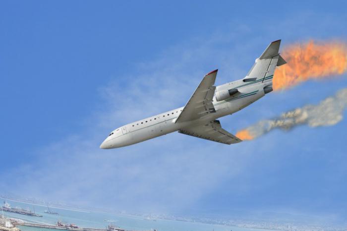Упал самолет во сне к чему