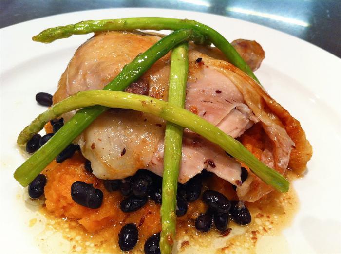 Простые рецепты блюд из курицы