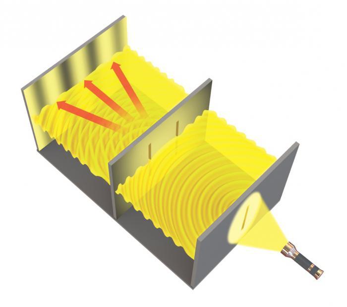 Способы защиты от электромагнитного поля бытовой техники