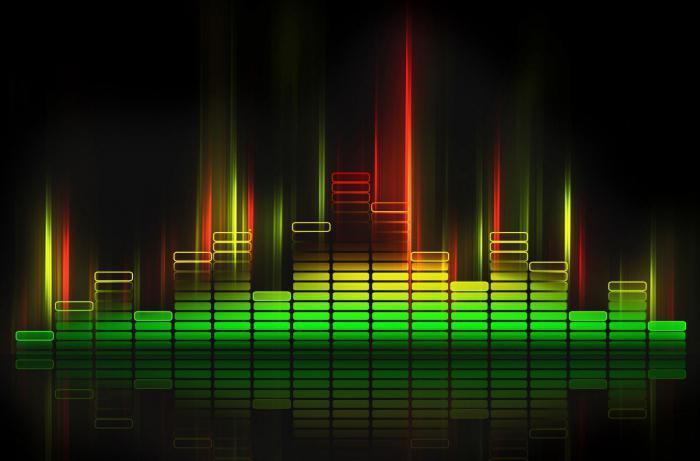 программа для наложения музыки в видео инстаграм