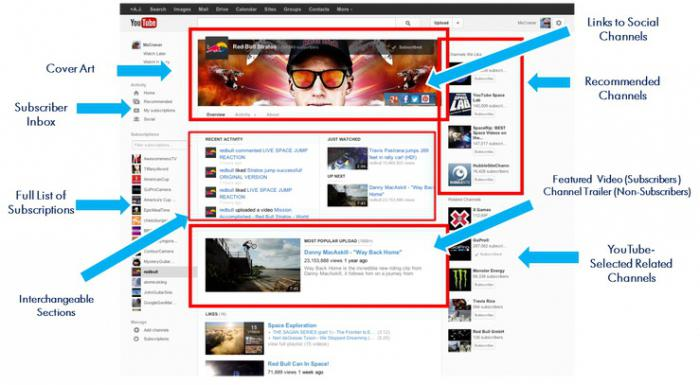 оформление канала youtube картинки