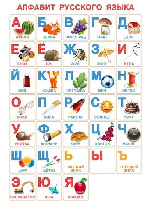 учимся читать для детей