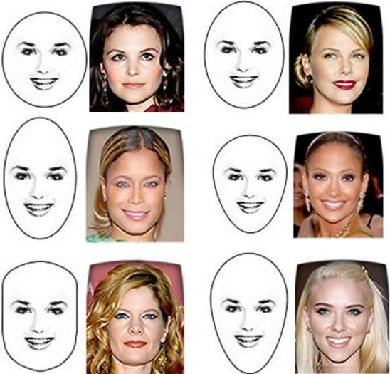 Как выбрать цвет волос правильно тест онлайн по фото бесплатно