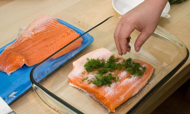 Форель рецепт приготовления в домашних условиях