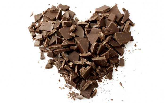 что можно сделать из шоколада