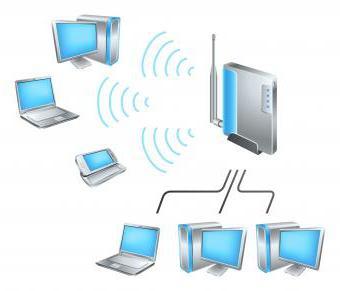 Как выбрать WiFi-роутер