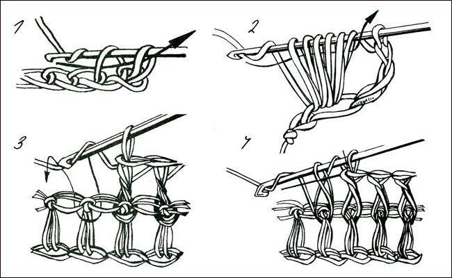 Вязание крючком узоры для начинающих