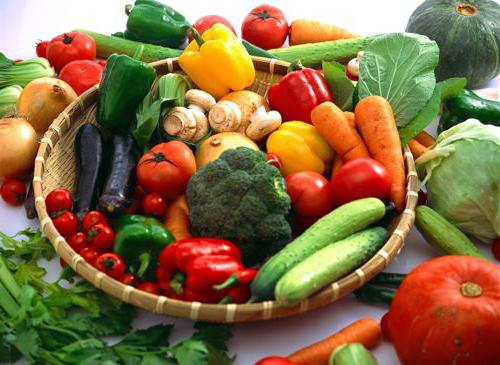 Lose weight in a week, Mediterranean menu
