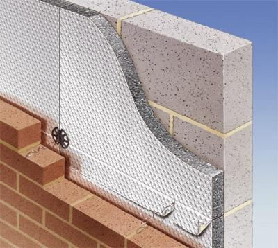 wall insulation outside