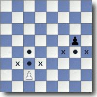 learn to play chess fast