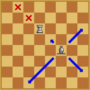 how to learn to play chess in 30 minutes