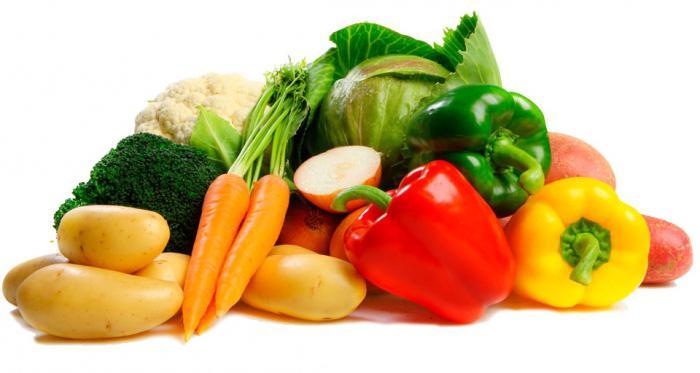 Как похудеть за 5 дней на 5 кг? сбрасываем 5 кг за 5 дней с помощью диеты!