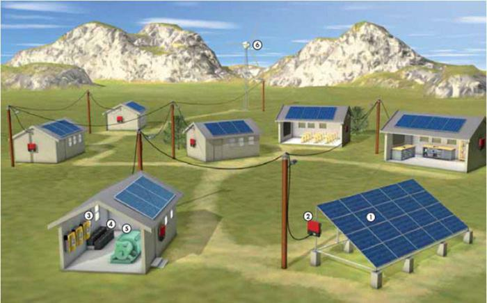 Солнечные батареи своими руками