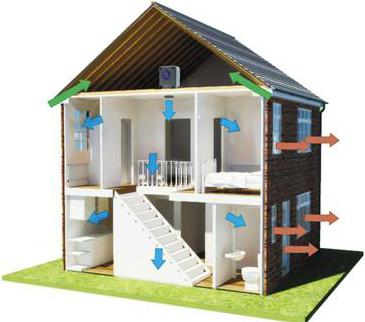 Как сделать вентиляцию в туалете частного дома 229