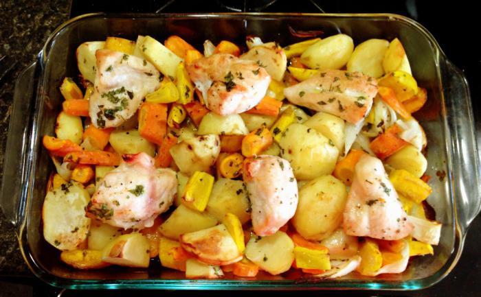 как приготовить жаркое по домашнему из курицы на сковороде