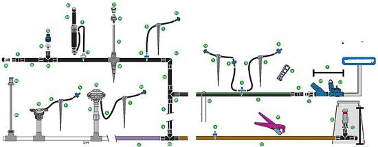do-it-yourself drip irrigation installation