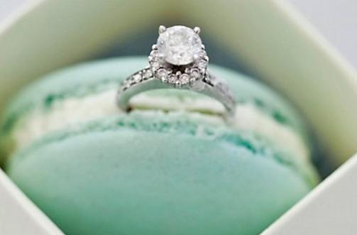 Помолвочное кольцо как носить