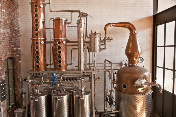 Производство виски в домашних условиях технология 878