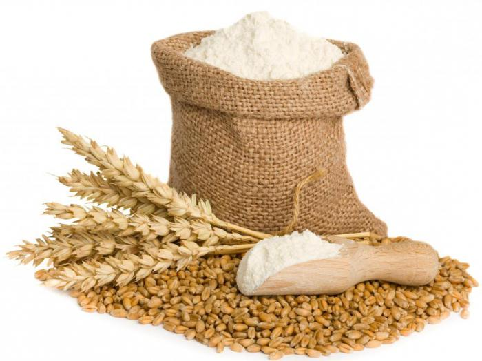 глютен пшеничный