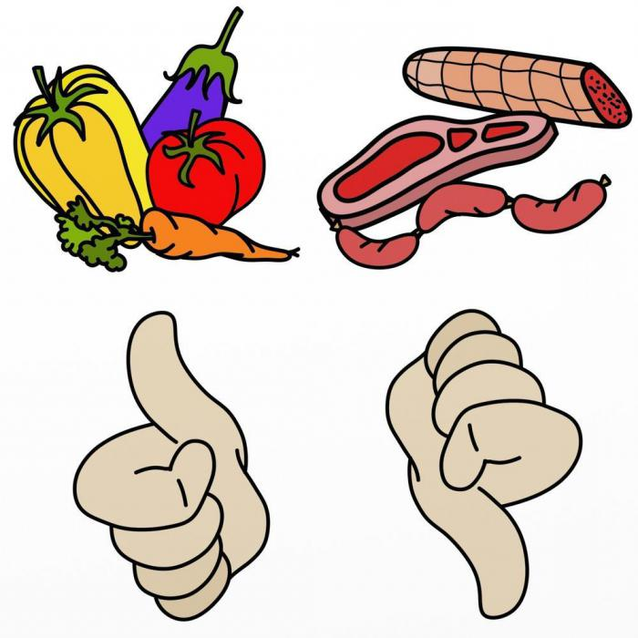 vegetarian cuisine recipes
