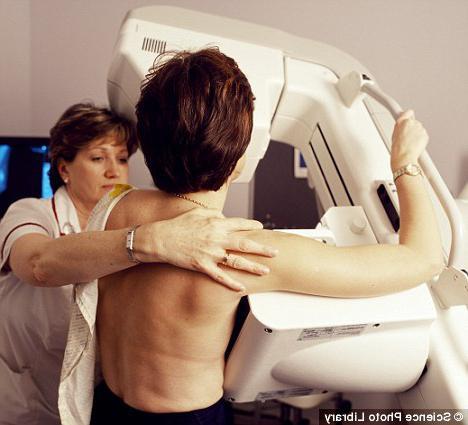 лечение кист молочных желез