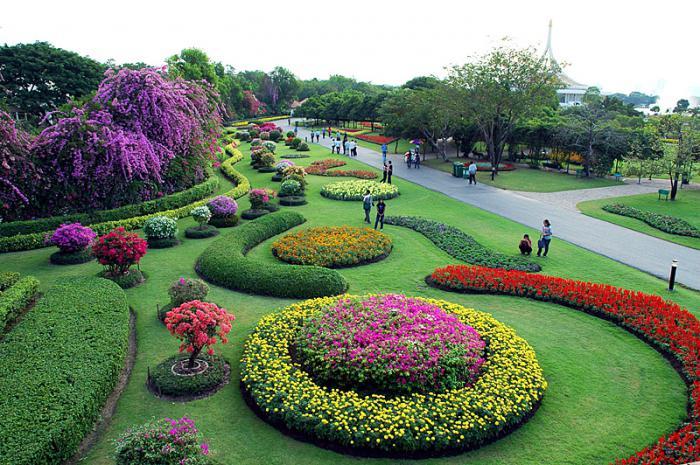 thailand bangkok sights