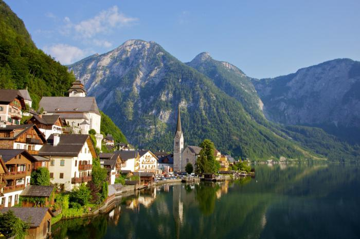 10 richest countries in the world