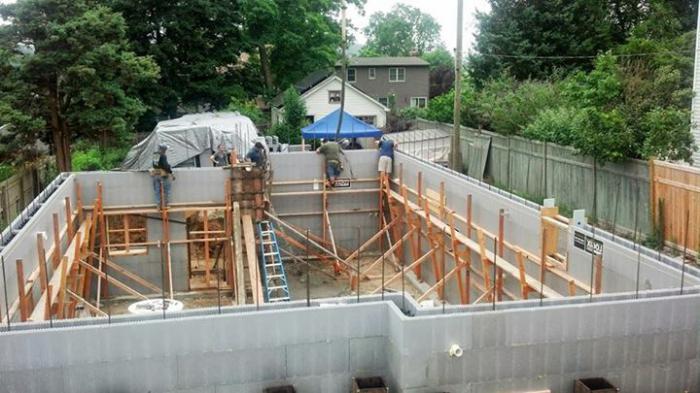 Formwork for strip foundations