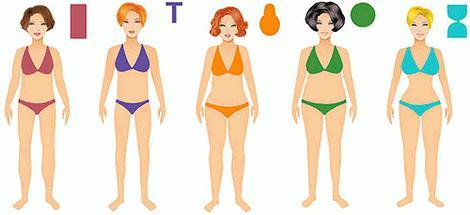 как убрать жир живота ютуб