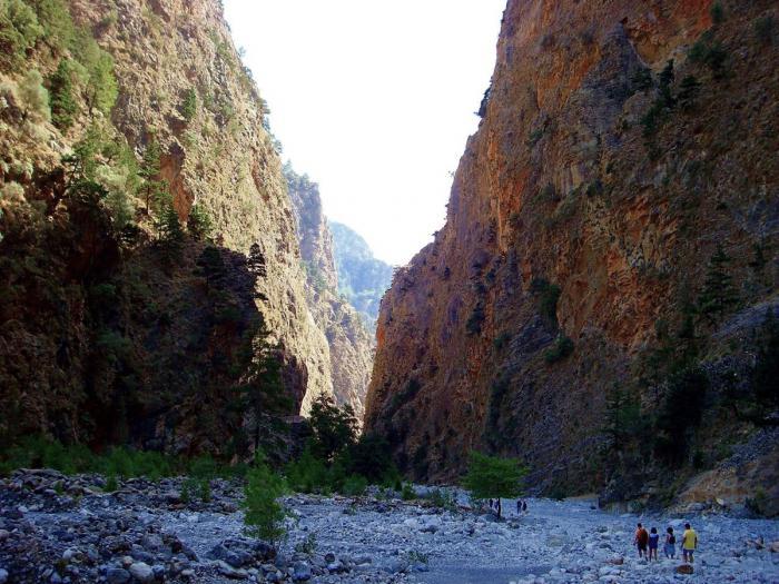 samarium gorge
