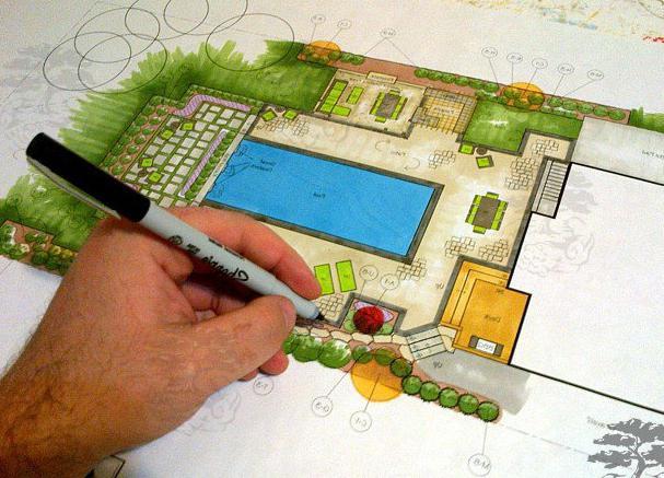 Ландшафтный дизайн где учится