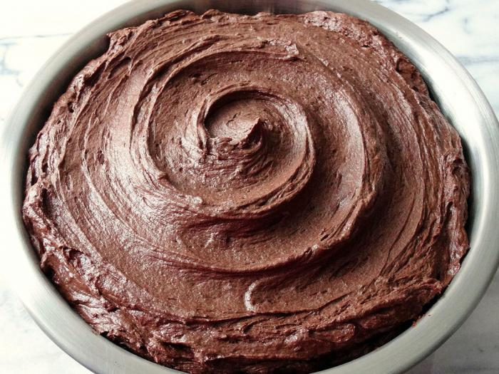 домашняя шоколадная паста рецепт