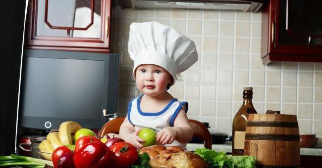питание ребенка 6 7 месяцев