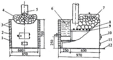 brick stove for a bath