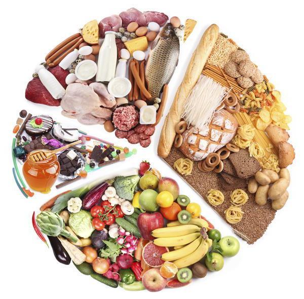 Правильное питание продукты и блюда