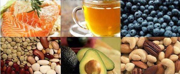 холестерин в норме сколько должно быть