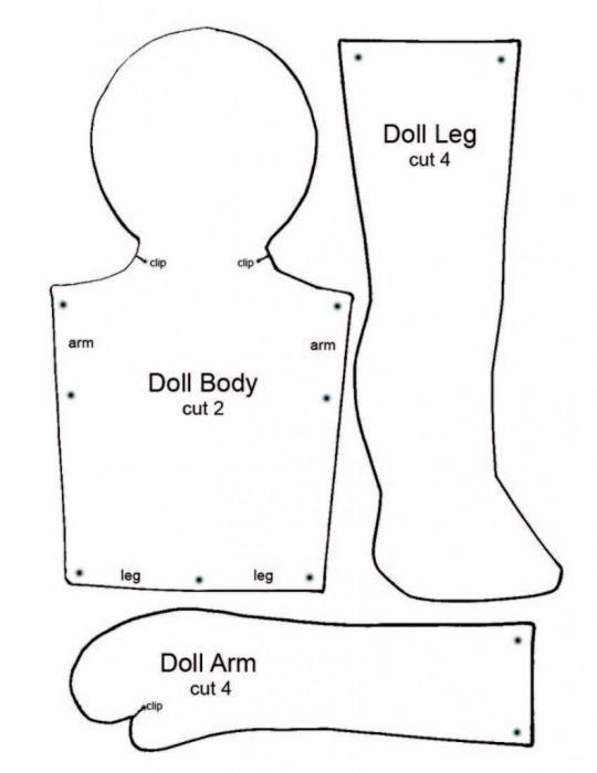 Тряпичная кукла своими руками без шитья