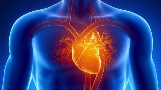 гипертрофическая обструктивная кардиомиопатия
