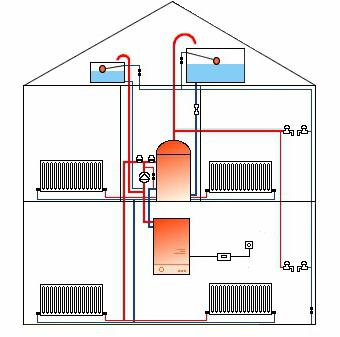 prix chauffage pompe a chaleur air eau devis travaux en ligne gratuit saint nazaire. Black Bedroom Furniture Sets. Home Design Ideas