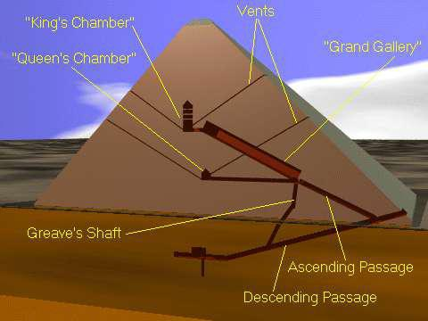 how to build the pyramids of ancient Egypt