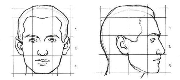 Как рисовать человека в профиль карандашом поэтапно