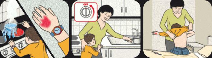 Как снять боль от ожога кипятком в домашних условиях