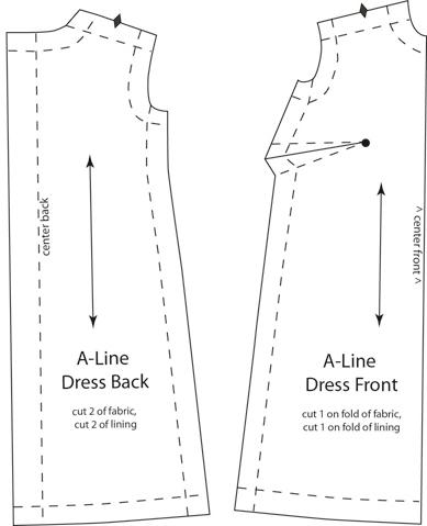 Как сшить платье своими руками без выкройки для куклы